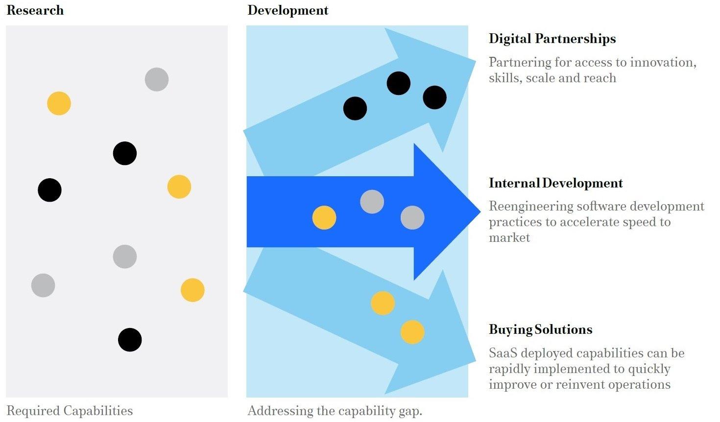 Pathways to innovation chart-3.jpg