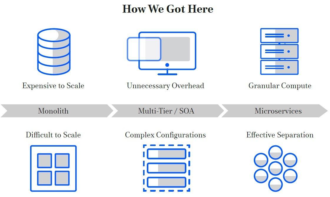 Pathways to innovation chart3.jpg