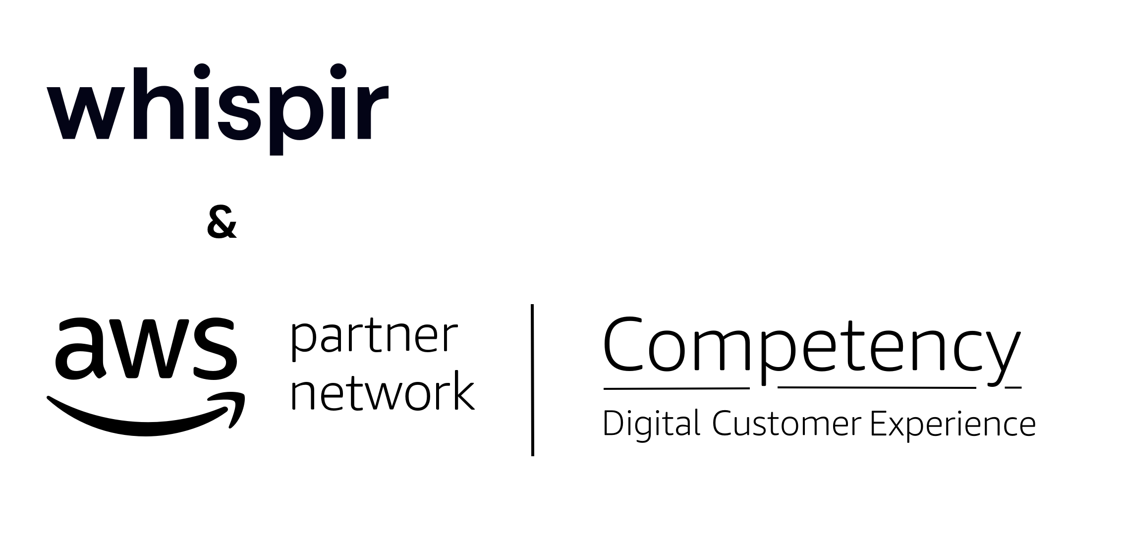 Whispir achieves Digital Customer experience competency with AWS
